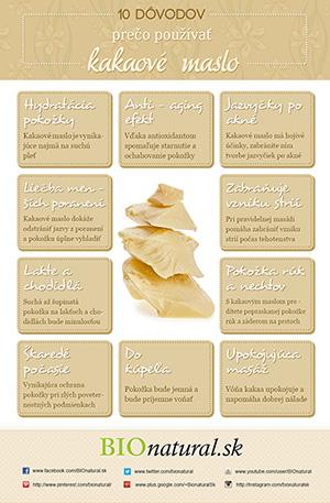 10 dôvodov prečo používať kakaové maslo