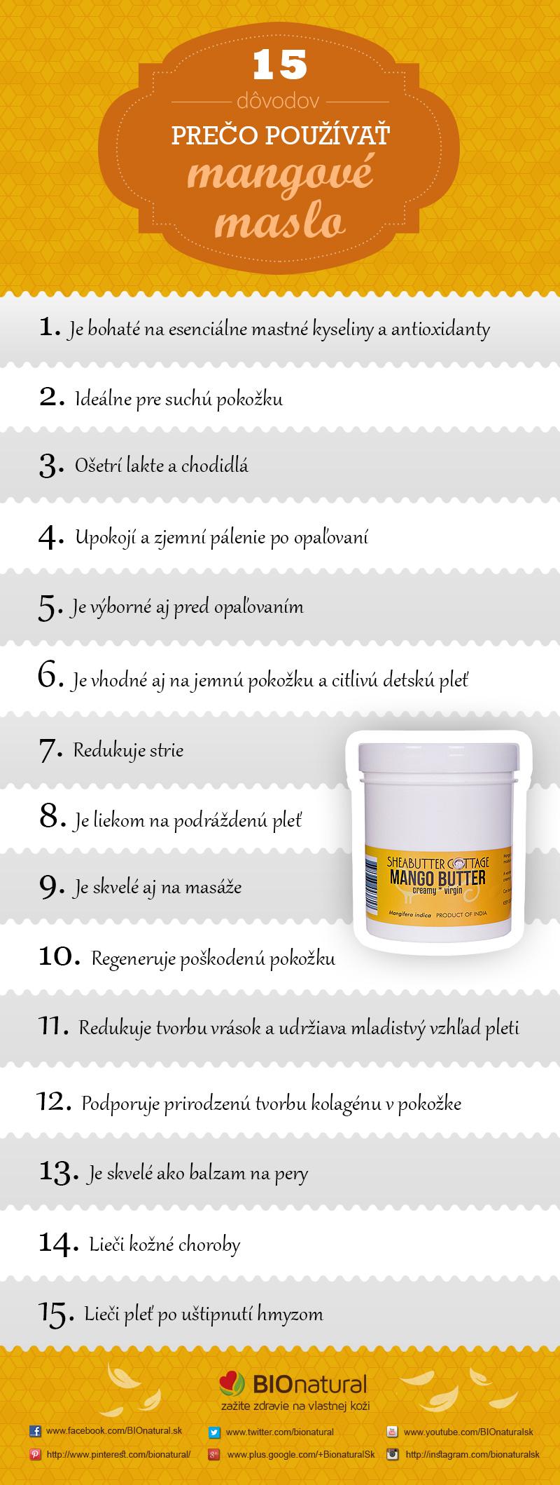 15 dôvodov prečo používať mangové maslo