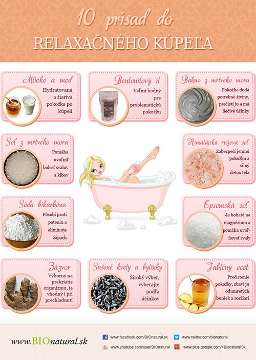 10 prísad do relaxačného kúpeľa