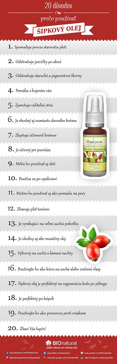 20 dôvodov prečo používať šípkový olej