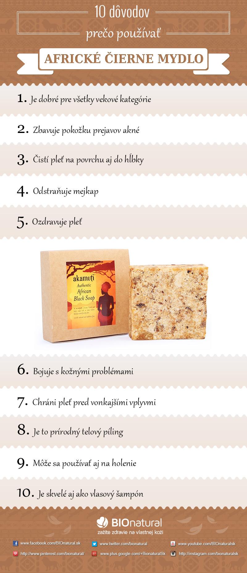 10 dôvodov prečo používať africké čierne mydlo